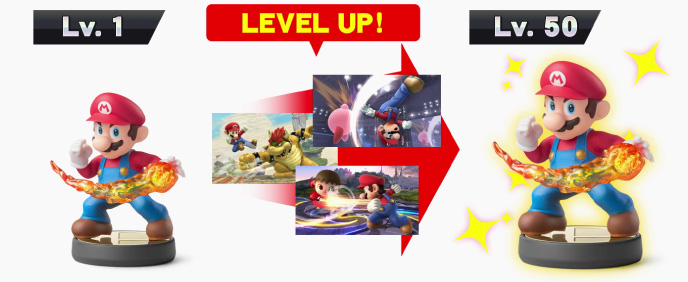 level_amiibo